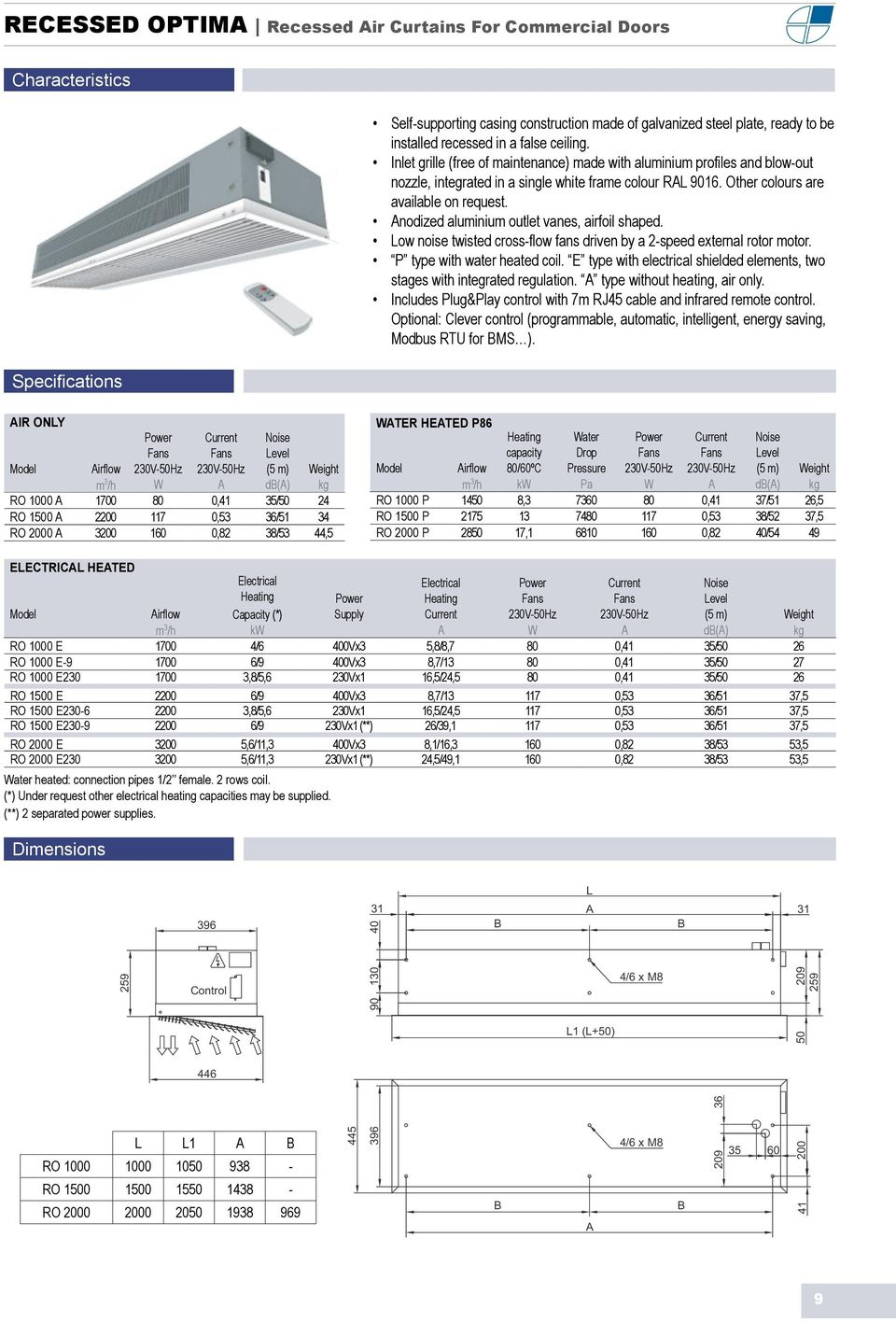 Airtecnics The Air Curtain Specialist Rosenberg Group Pdf Evo 2050 Wiring Diagram Anodized Aluminium Outlet Vanes Airfoil Shaped Low Noise Twisted Cross Flow Fans Driven