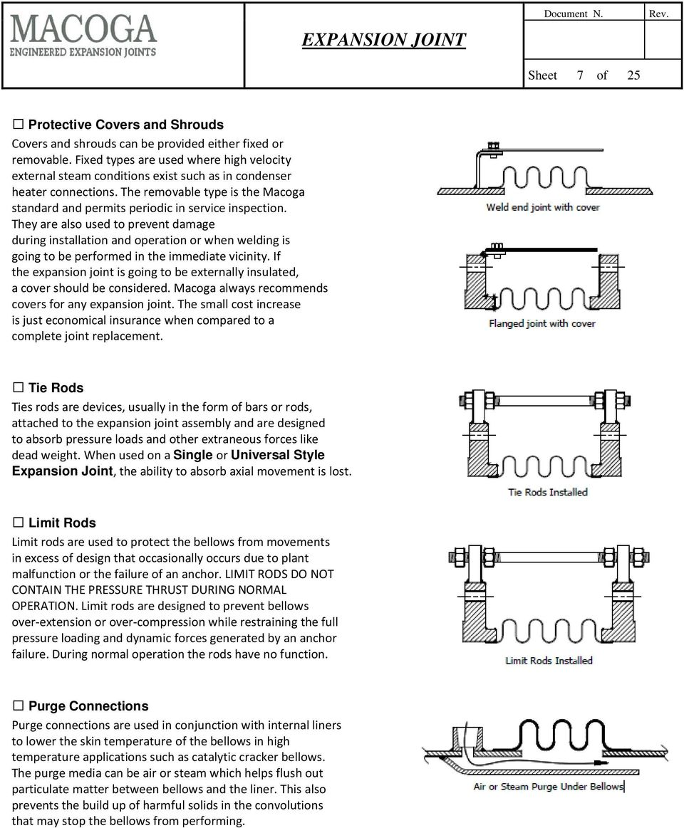 EXPANSION JOINT  Sheet 1 of 25 - PDF