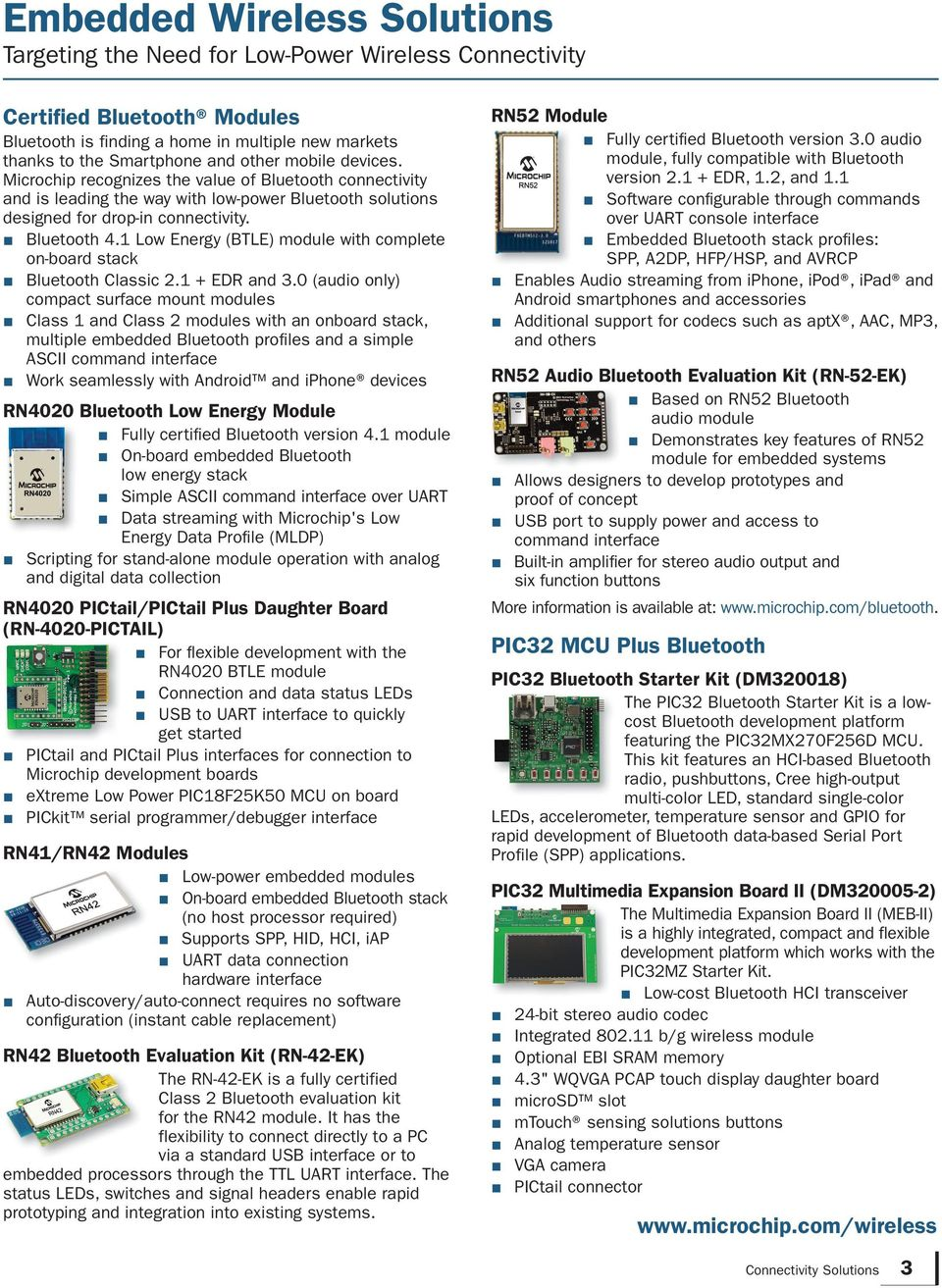 Connectivity Solutions for Embedded Design - PDF