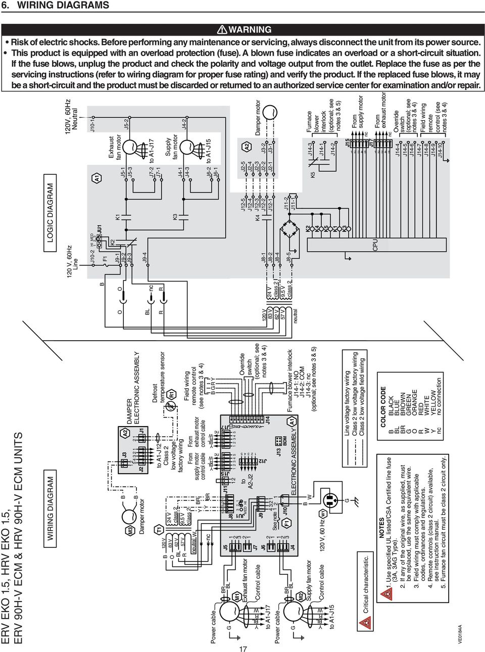 Installation Guide Vnee Venmar Avs Erv Eko 15 90h V Ecm Hrv 6 Wire Outlet Diagram If The Fuse Blows Unplug Product And Check Polarity Voltage Output From 18 Wiring Diagrams