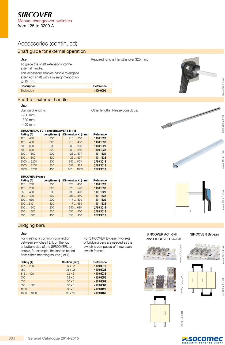 Description Reference Shaft guide 1429 0000 Shaft for external handle Standard lengths: - 200 mm, - 320 mm, - 450 mm.