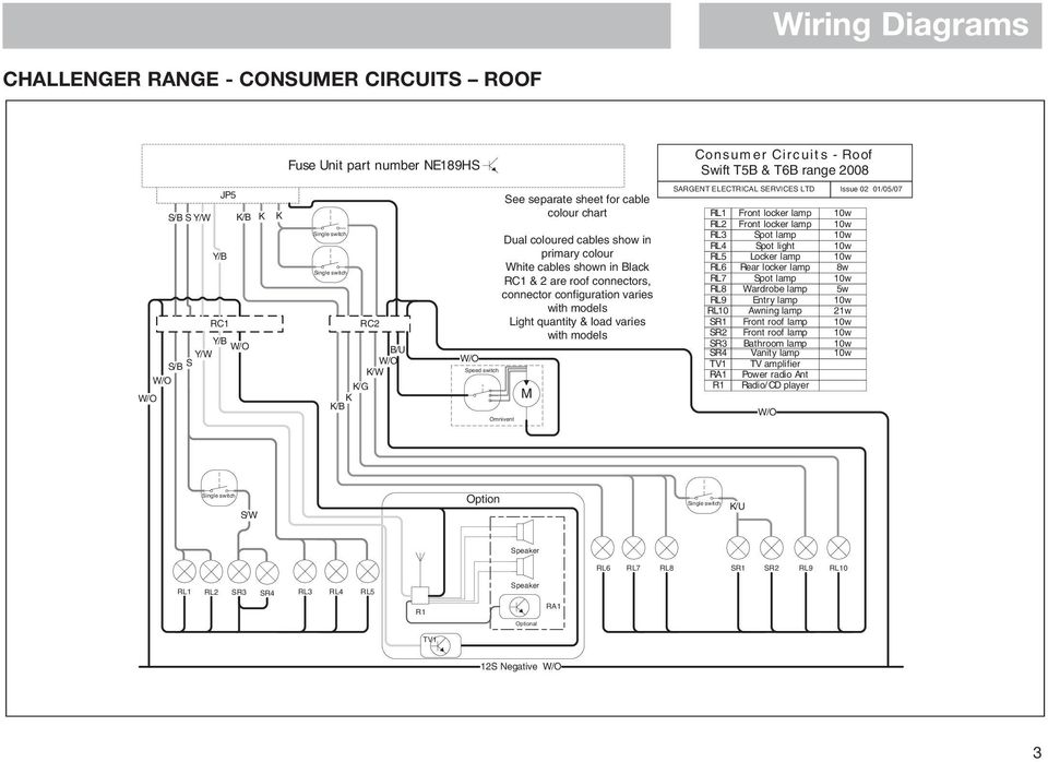 M Consumer Circuits Roof Swift T5 T6 Range 2008 Sargent Electrical Services Ltd Issue: Te Challenger Wiring Diagram At Gundyle.co