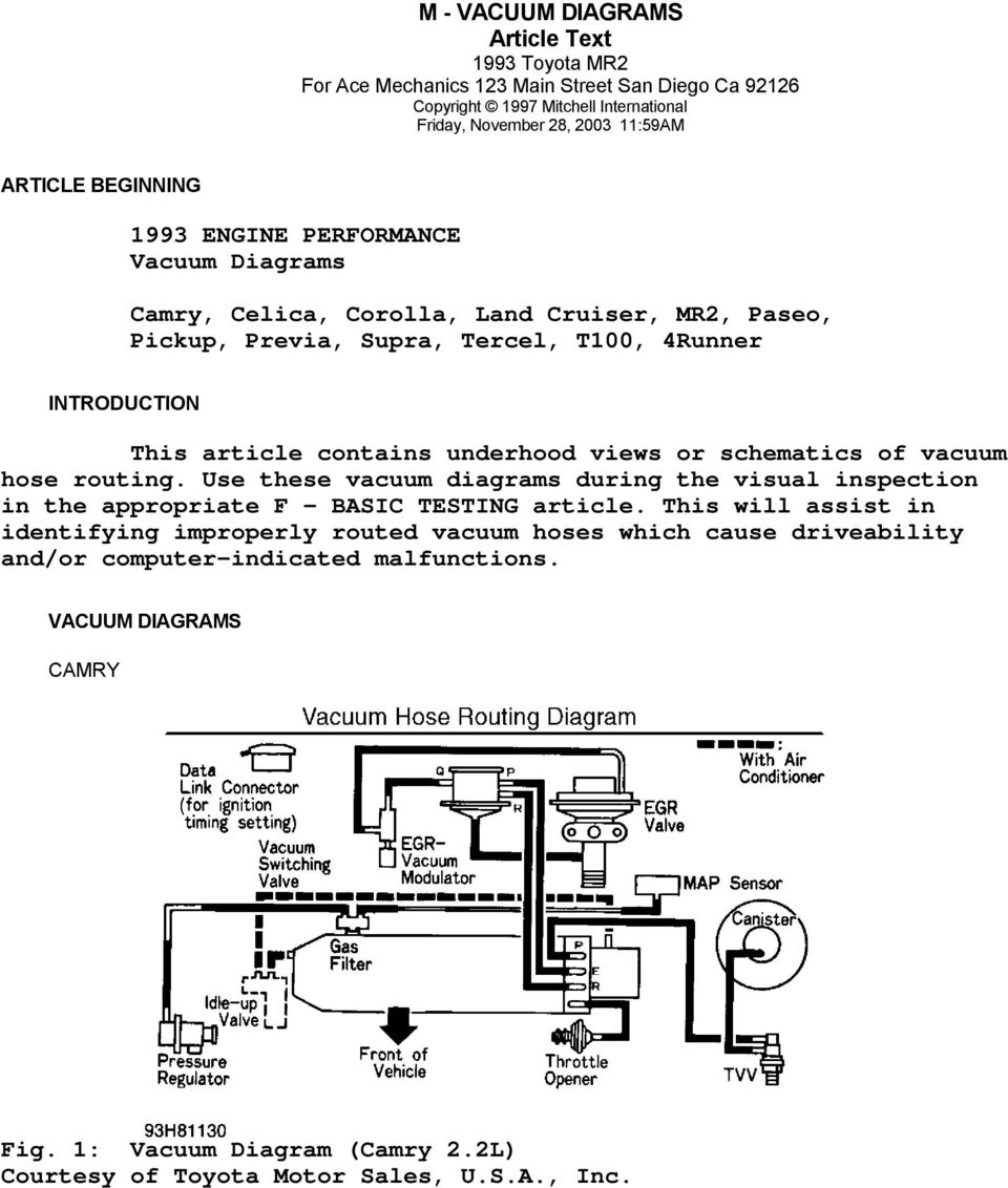 93 Toyotum Camry Engine Diagram - Wiring Diagram Networks