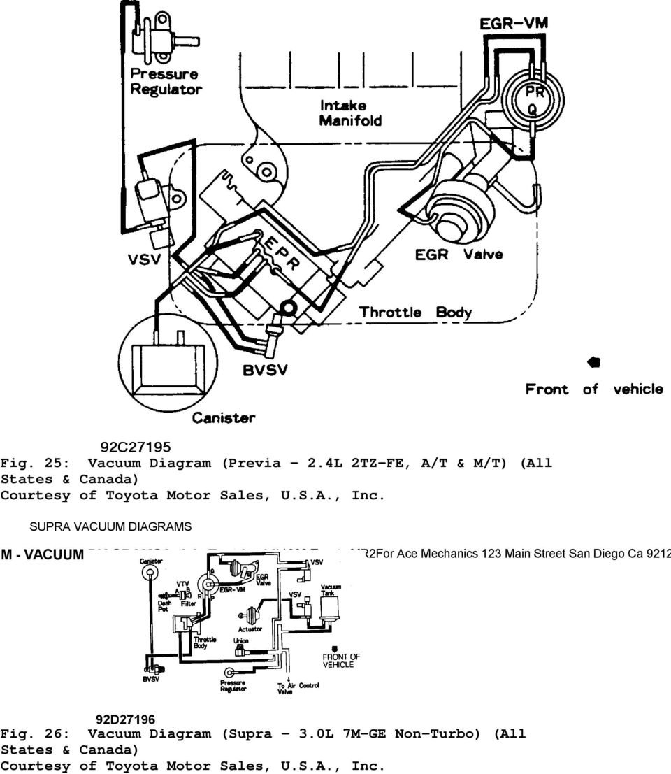 1992 Engine Performance Toyota Vacuum Diagrams Camry Celica Fj Cruiser Wiring Diagram Together With 1994 22re Diagramsarticle Text P