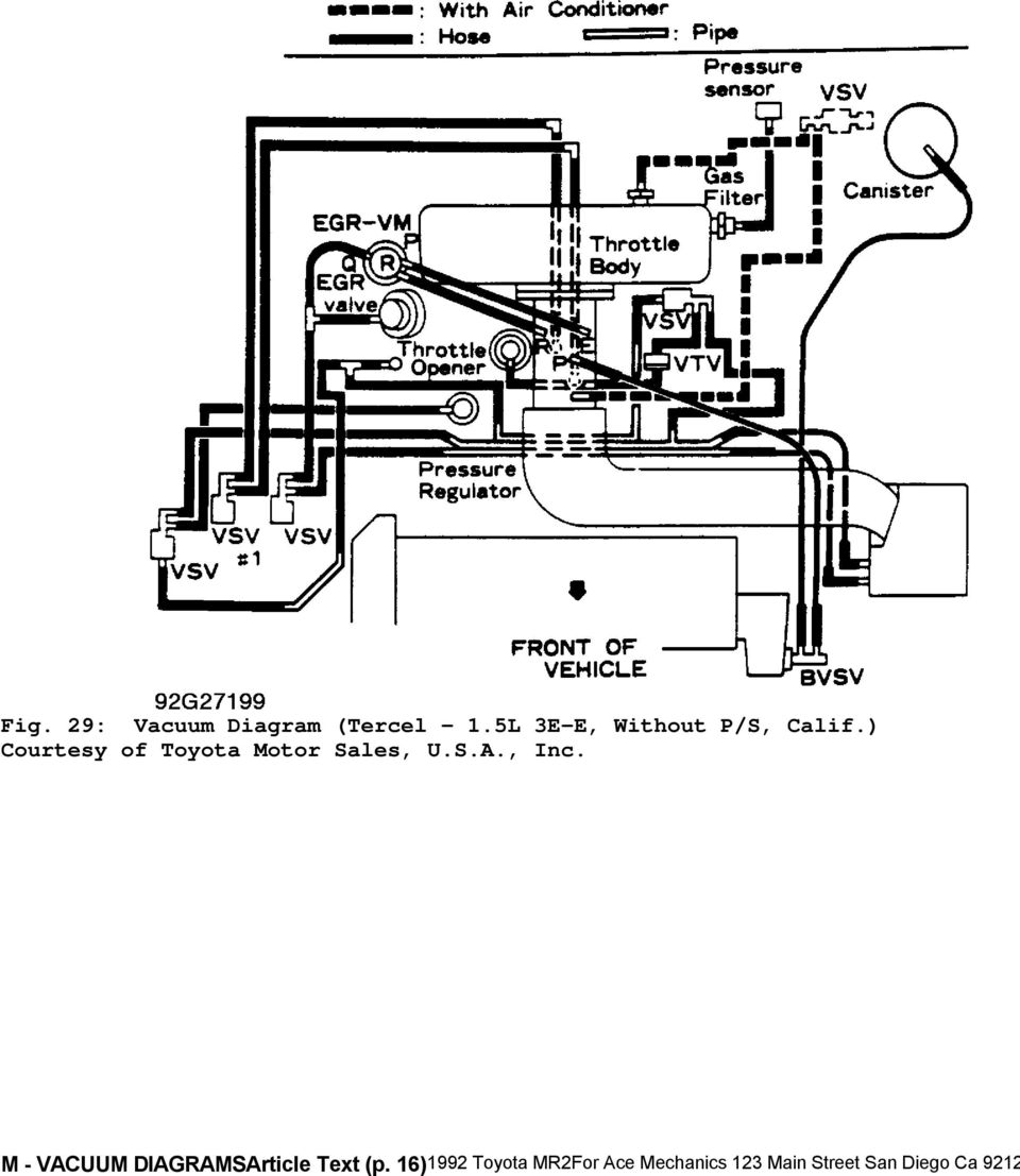 1986 Toyota 22r A Ap Vacuum Diagram Wiring Diagram For Free