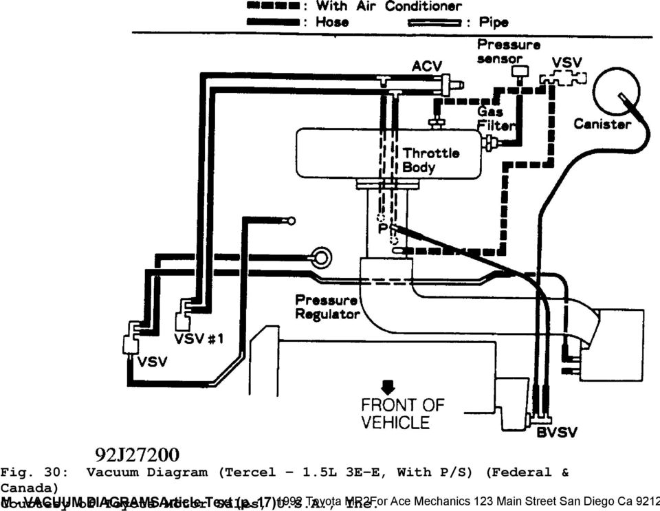 Superb Toyota 20R Vacuum Diagram Together With 1991 Toyota Mr2 Vacuum Line Wiring 101 Picalhutpaaxxcnl