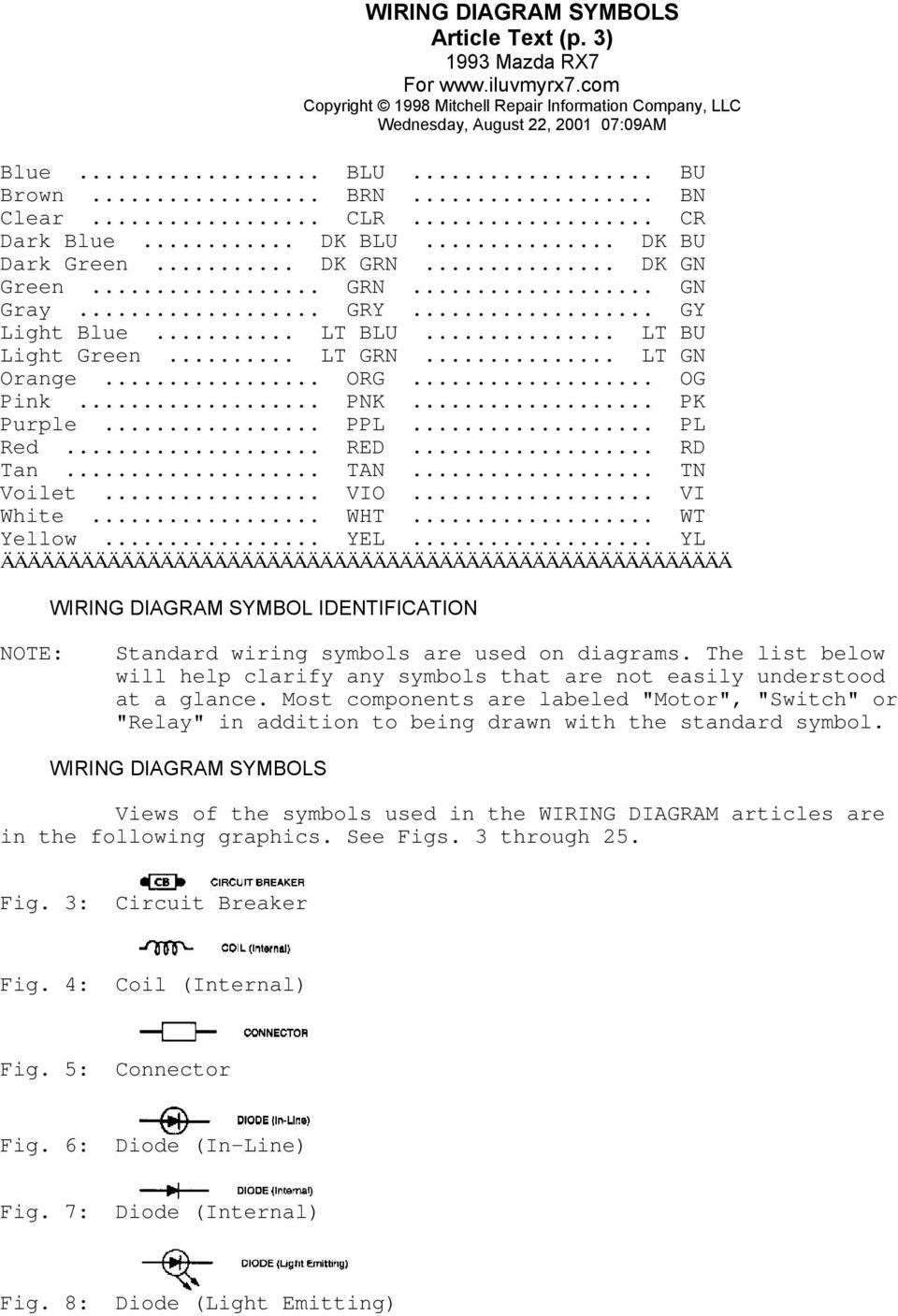 This File Is Available For Free Download At Pdf Howtoidentifycircuitsymbolslightemittingdiode Vi White Wht Wt Yellow