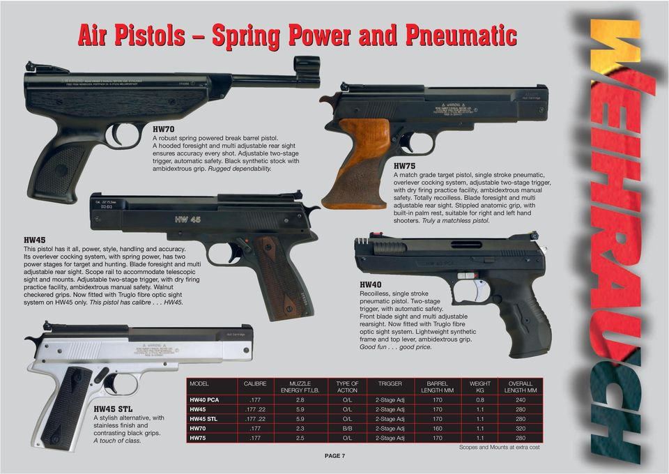 THE RANGE    supplied by S P O R T - PDF