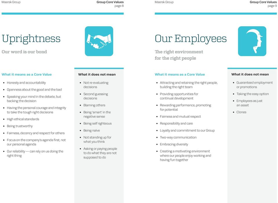 The Maersk  Group Core Values  Defining the way we do business