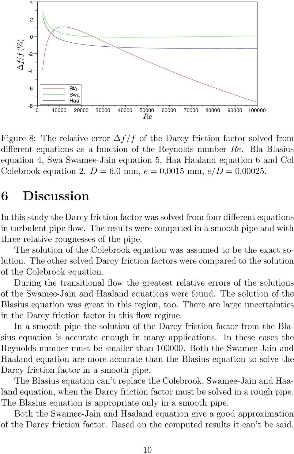 Darcy Friction Factor Formulae in Turbulent Pipe Flow - PDF