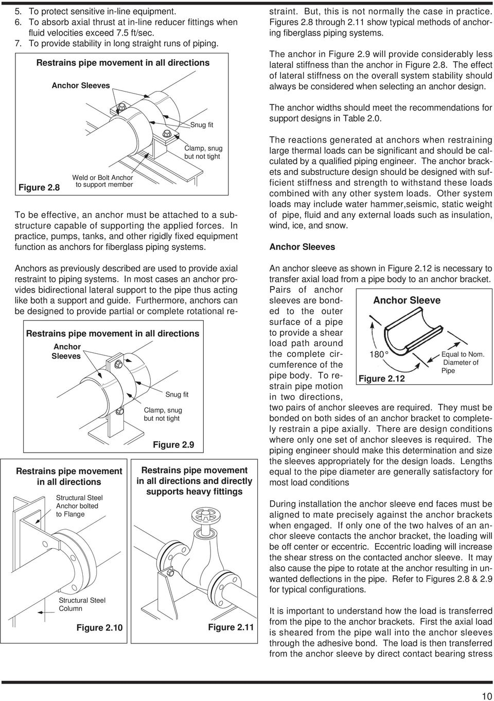 Engineering Piping Design Guide Pdf Layout Best Practices 8 Anchor Sleeves Weld Or Bolt To Support Member Be Effective An