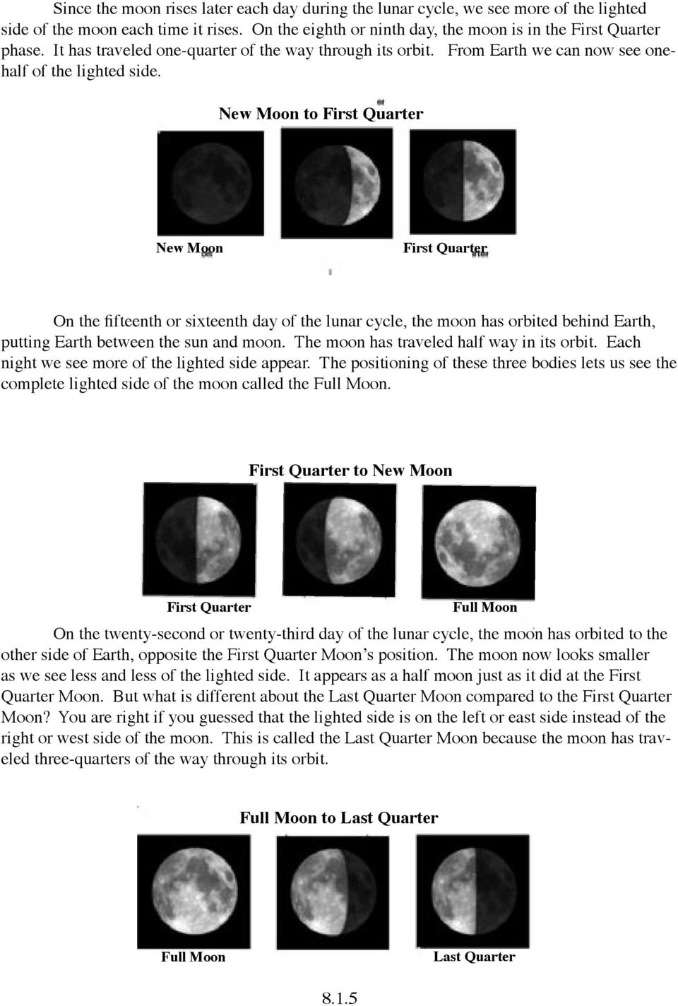 New Moon to First Quarter New Moon First Quarter On the fifteenth or sixteenth day of the lunar cycle, the moon has orbited behind Earth, putting Earth between the sun and moon.