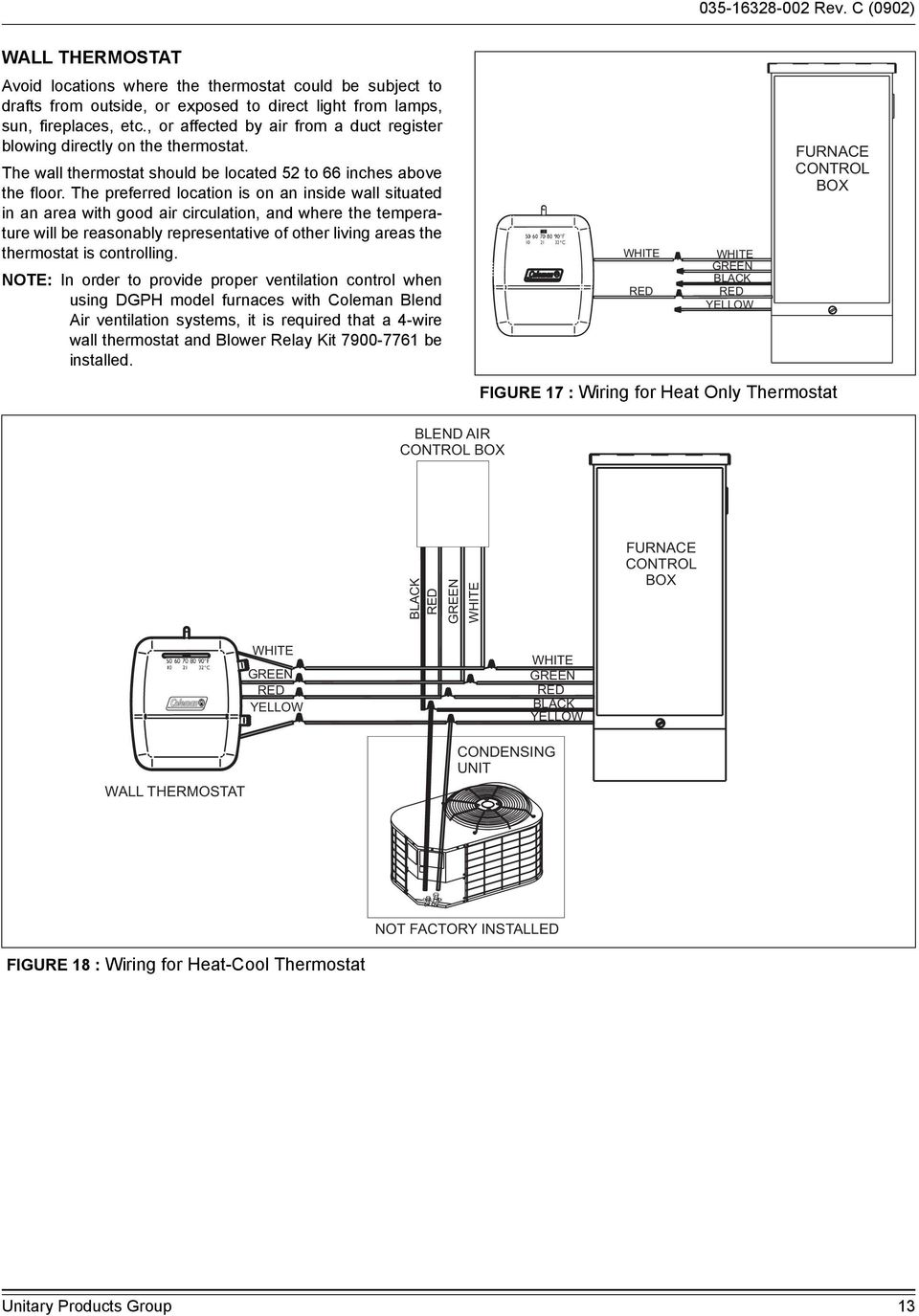 Installation Instruction Pdf Propane Furnace Thermostat Wiring The Preferred Location Is On An Inside Wall Situated In Area With Good Air Circulation