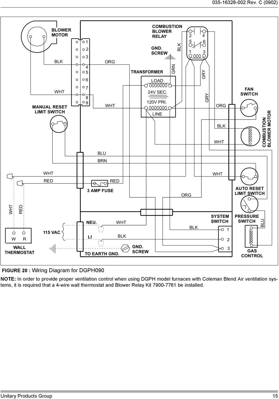 Installation Instruction Pdf One Two Furnaces Gas Furnace Thermostat Wiring Diagram Screw System 2 Pressure Blu Control Figure 20 For Dgph090