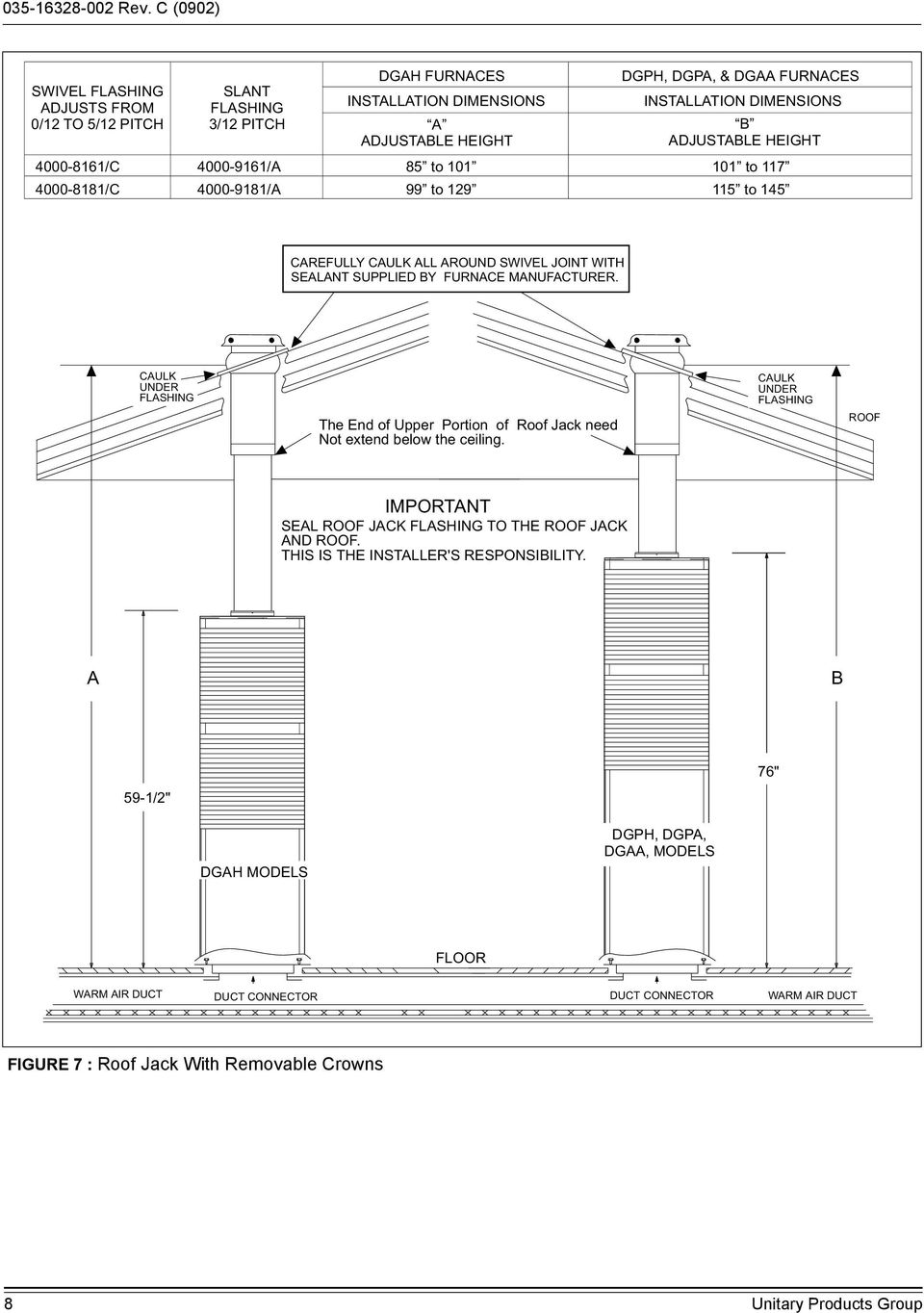CAULK UNDER FLASHING The End of Upper Portion of Roof Jack need Not extend  below the