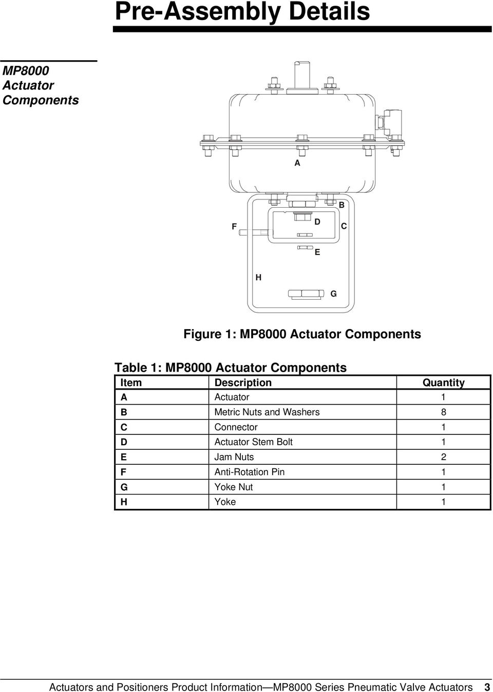 Triad Valve Actuators Wiring Diagrams Trusted Schematics Diagram Pneumatic Mp8000 Series Pdf