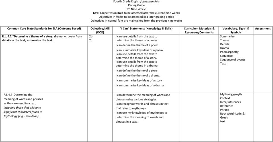 Common Core Standards Pacing Guide Fourth Grade English