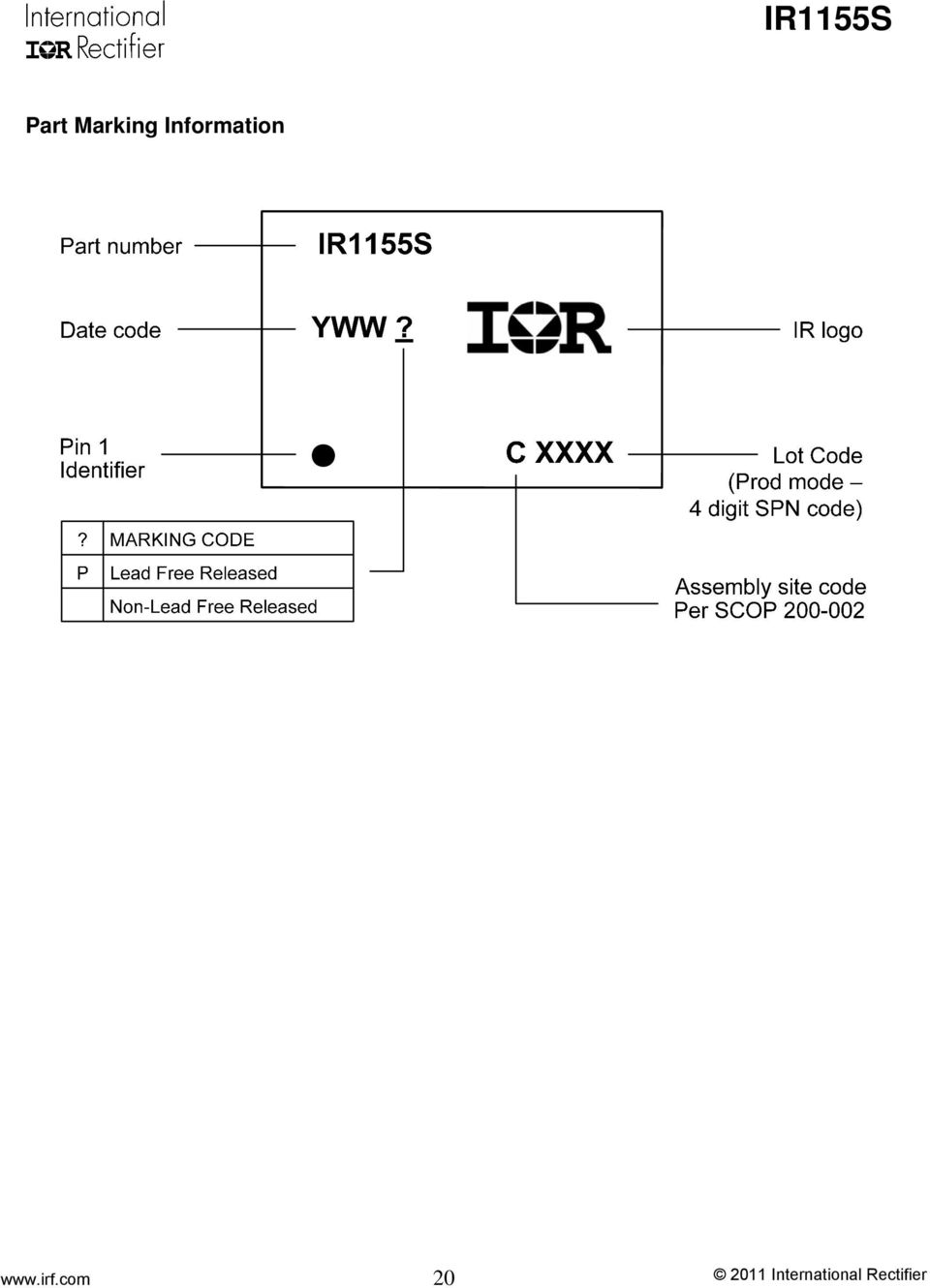 Ir1155s Programmable Frequency One Cycle Control Pfc Ic Pdf Ir2110 High Speed Power Mosfet Lead Assignments And Datasheet 21 Ordering Information Base Part Number Package Type Soic8n Standard Pack Complete Form Quantity Tube Bulk 95 Ir1155spbf Tape Reel