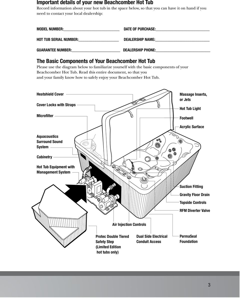Electrical Beachcomber Hot Tub Wiring Diagram from docplayer.net