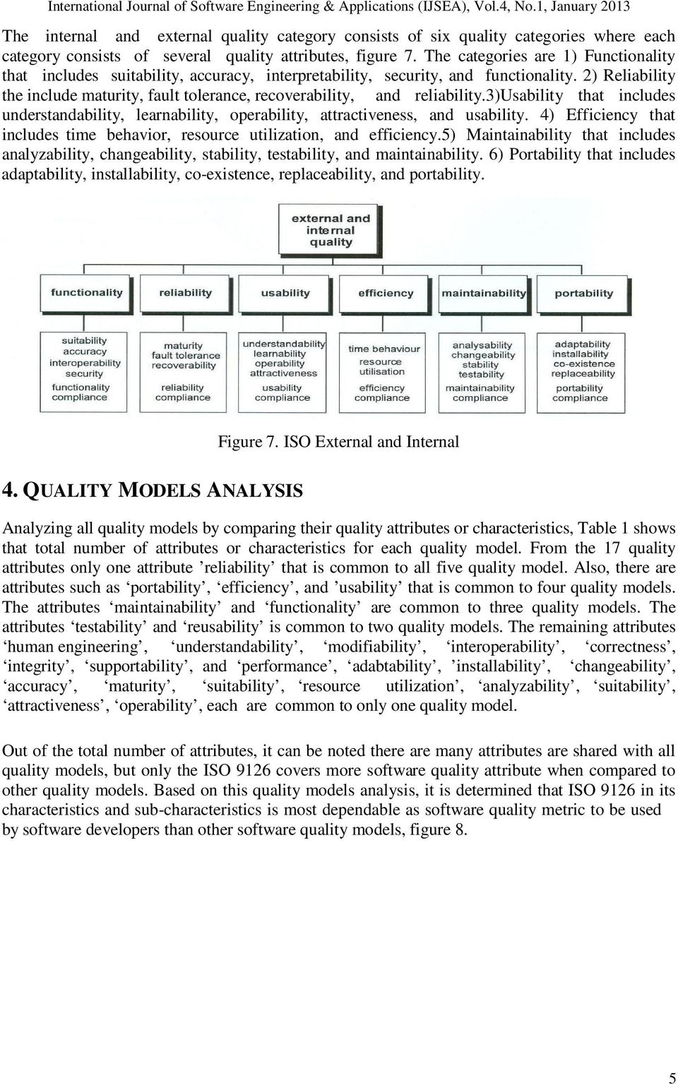 QUALITY MODEL BASED ON COTS QUALITY ATTRIBUTES - PDF