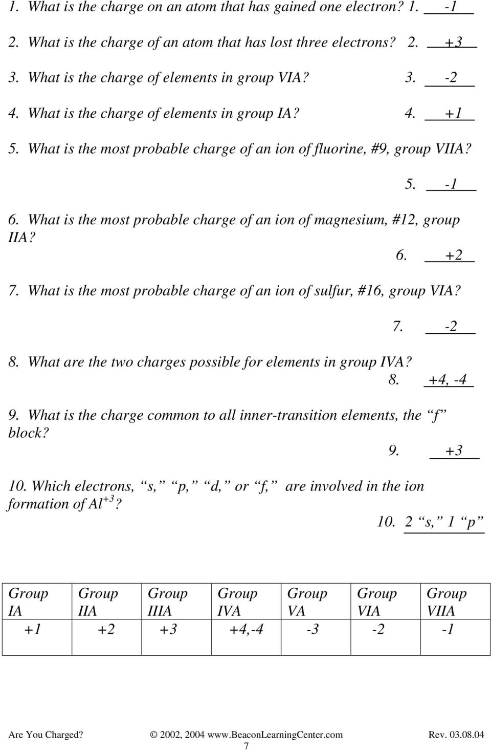 What is the most probable charge of an ion of magnesium, #12, group IIA? 6. +2 7. What is the most probable charge of an ion of sulfur, #16, group VIA? 7. -2 8.