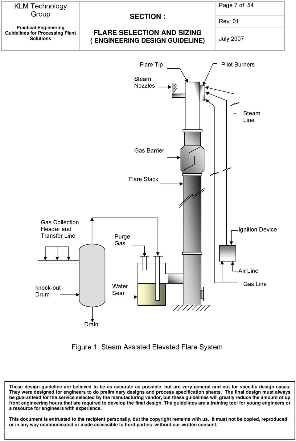 Flare Selection And Sizing Engineering Design Guideline Pdf