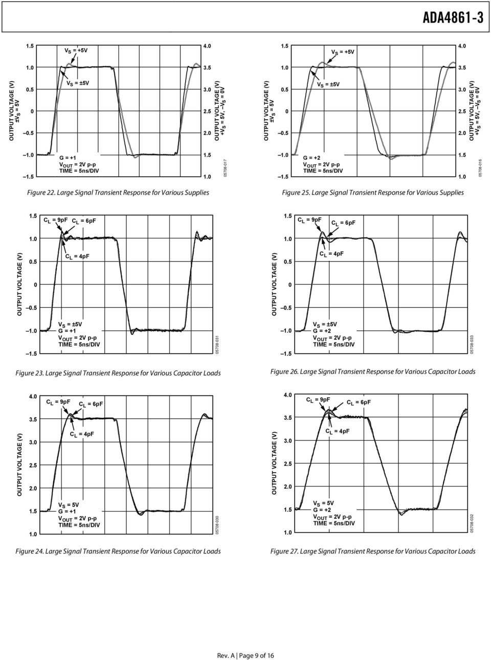 .5 578-33 Figure 23. Large Signal Transient Response for Various Capacitor Loads Figure 26. Large Signal Transient Response for Various Capacitor Loads 4. C L = 9pF C L = 6pF 4.