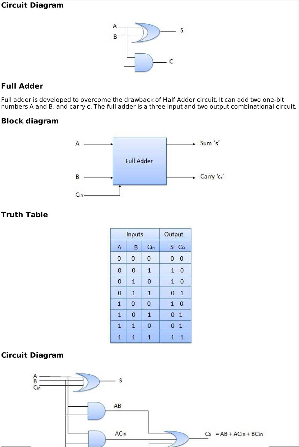 Combinational Circuits Pdf Adder Subtractor Circuit It Can Add Two One Bit Numbers A And B Carry C