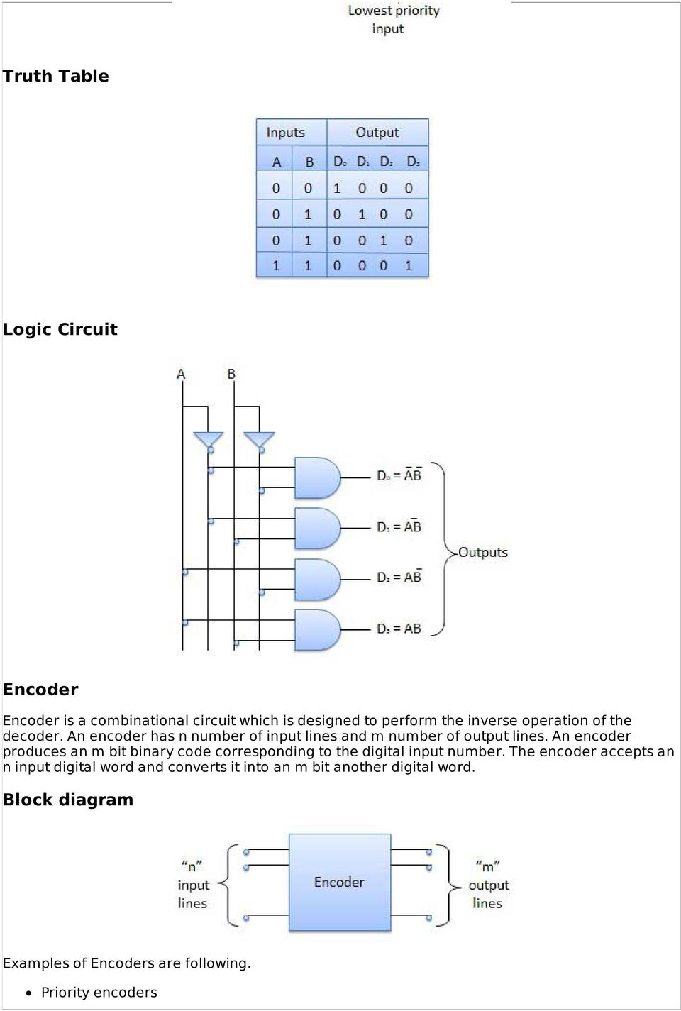 Combinational Circuits Pdf Flip Flop Circuit Diagram Of The Proteus Simulation Adesign An Encoder Produces M Bit Binary Code Corresponding To Digital Input Number