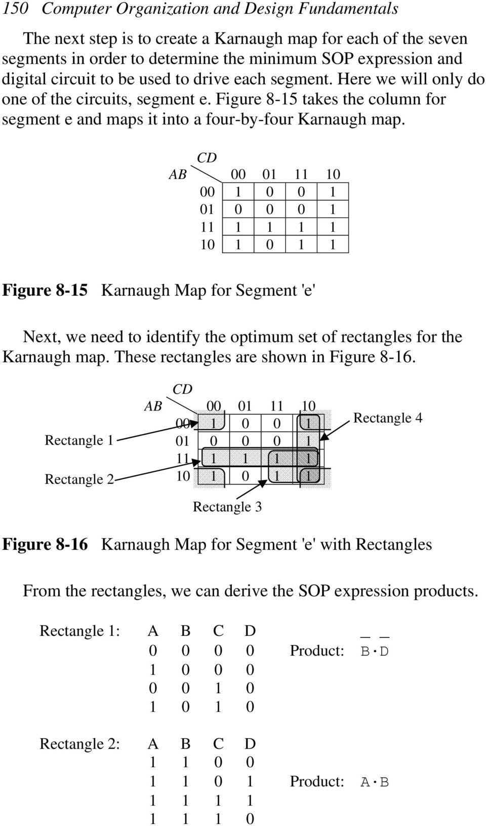 CD Figure 8-5 Karnaugh Map for Segment 'e' Next, we need to identify the optimum set of rectangles for the Karnaugh map. These rectangles are shown in Figure 8-6.