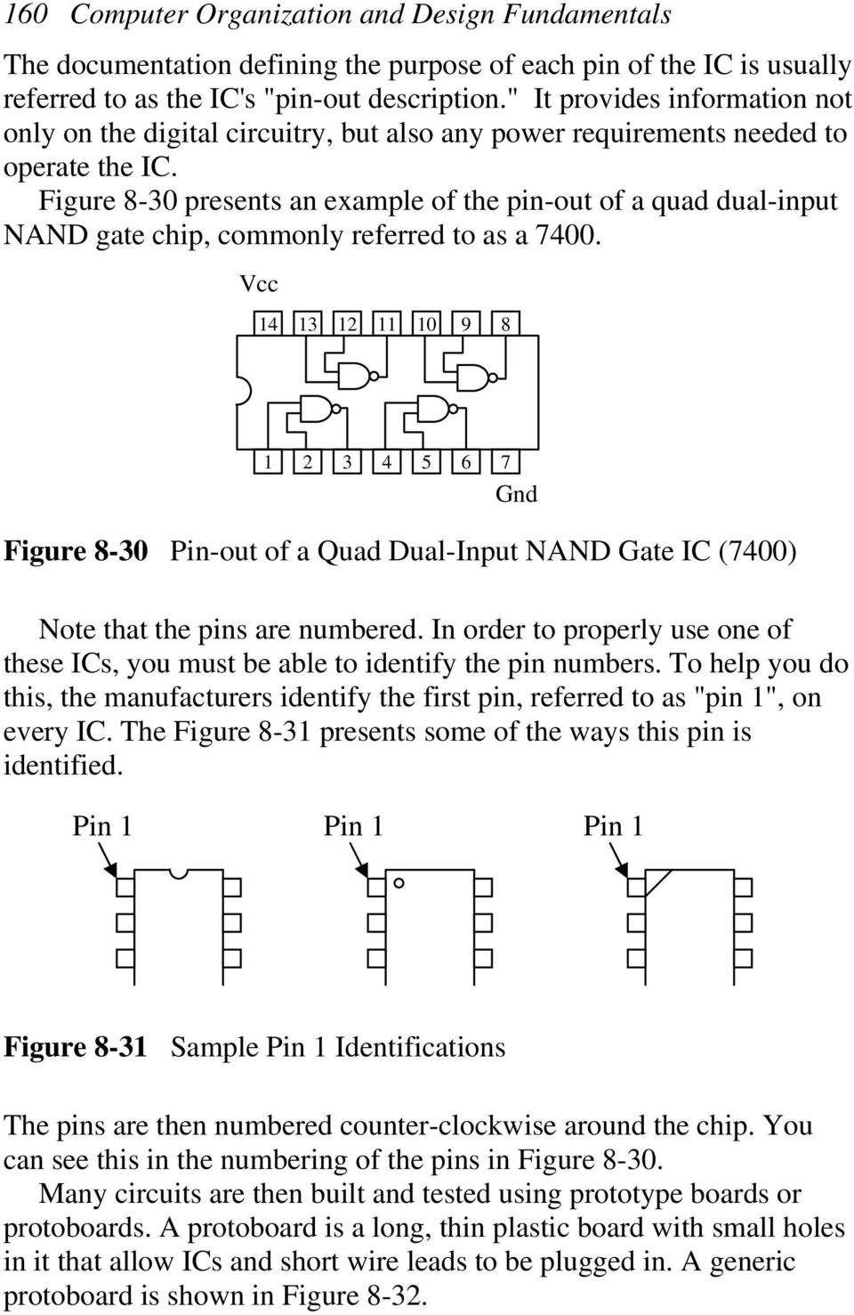 Figure 8-3 presents an example of the pin-out of a quad dual-input NND gate chip, commonly referred to as a 74.