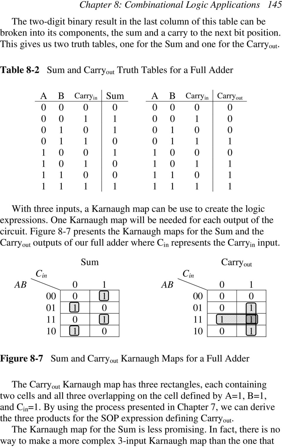 Table 8-2 Sum and Carry out Truth Tables for a Full dder Carry in Sum Carry in Carry out With three inputs, a Karnaugh map can be use to create the logic expressions.