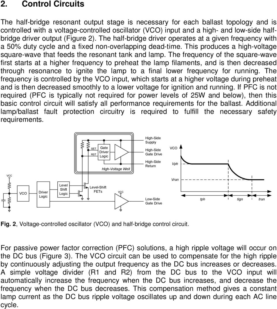 Simple Control Circuits For Electronic Ballast Design Abstract 1 New Led Circuit Using Irs2530d Diagram This Produces A High Voltage Square Wave That Feeds The Resonant Tank And Lamp 3 Fig Passive Pfc