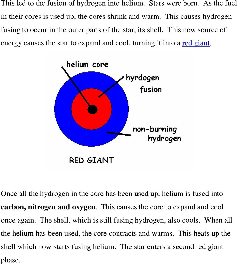 This new source of energy causes the star to expand and cool, turning it into a red giant.