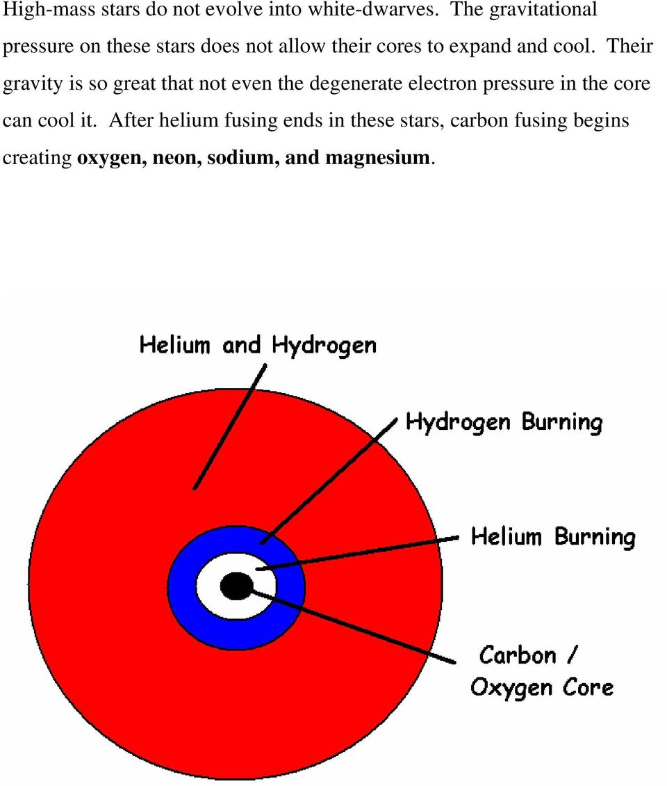 cool. Their gravity is so great that not even the degenerate electron pressure in the