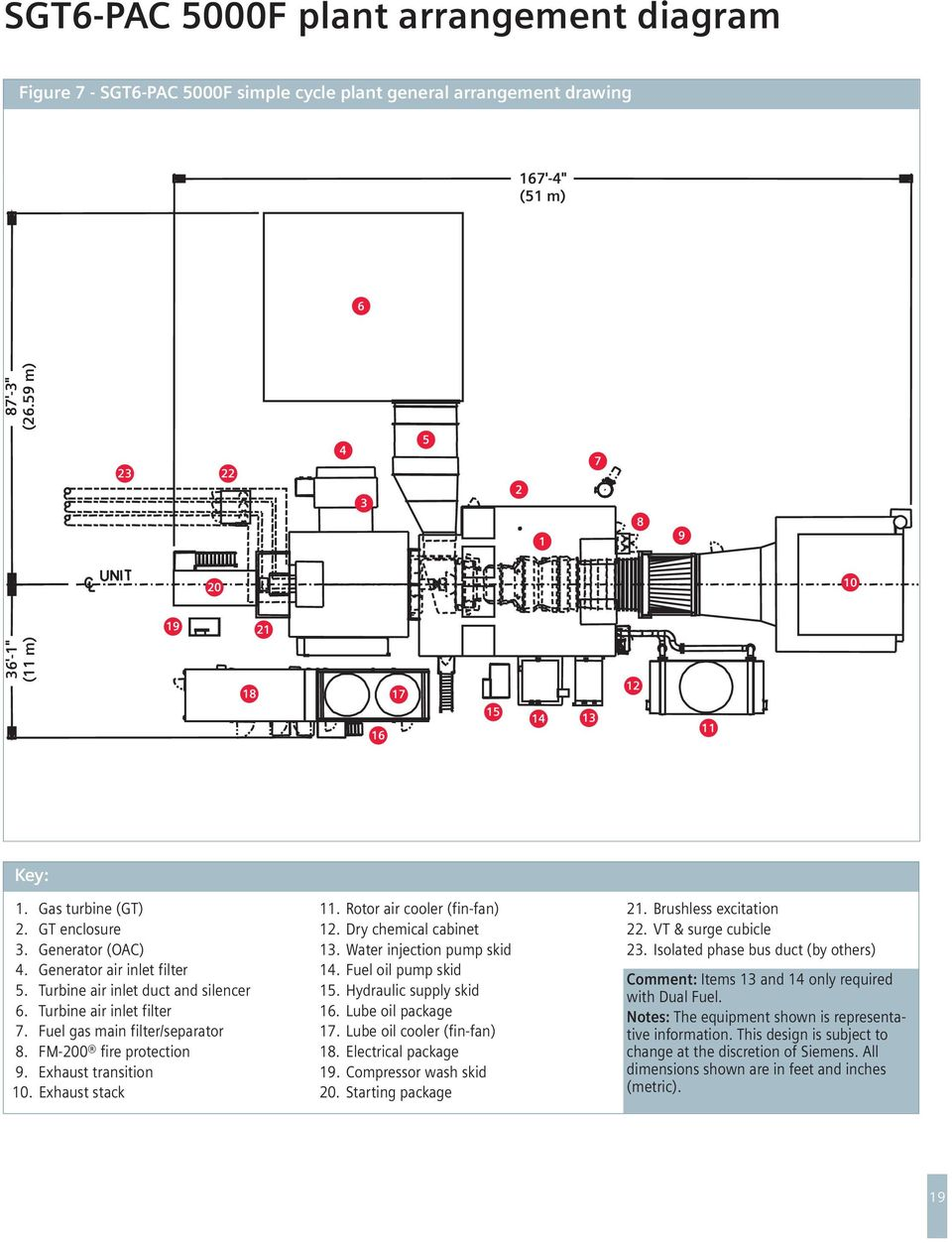 Siemens Gas Turbine Sgt6 5000f Application Overview Pdf Massimo Oil Wiring Diagram Air Inlet Duct And Silencer 6 Filter 7 Fuel