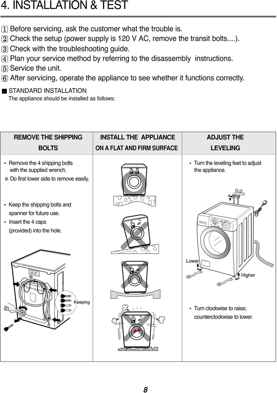 Washing Machine Read This Manual Carefully To Diagnose Problems Wiring Diagram Whirlpool Wtw5200vq2 Standard Installation The Appliance Should Be Installed As Follows Remove Shipping Install