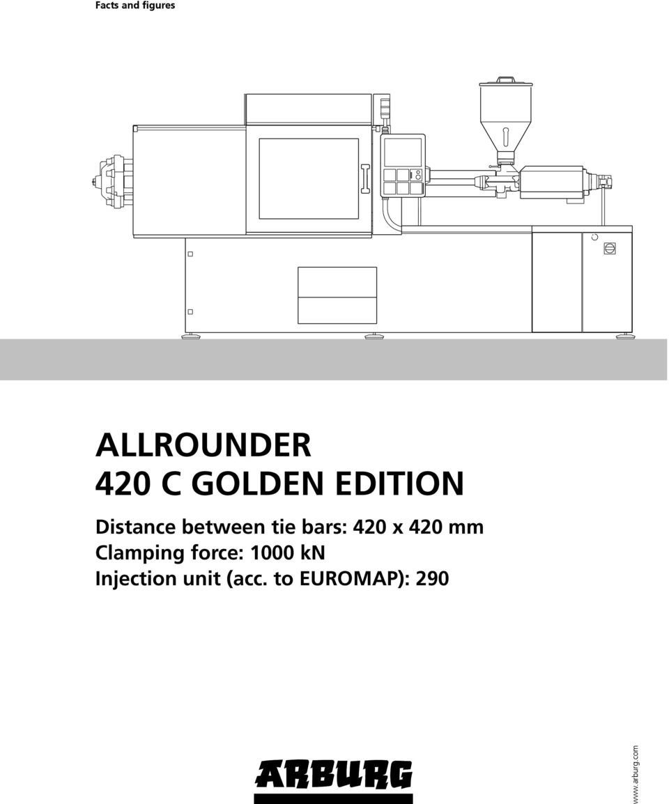 ALLROUNDER 420 C GOLDEN EDITION - PDF