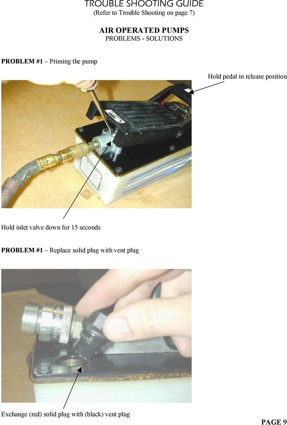 release position Hold inlet valve down for 15 seconds PROBLEM #1 Replace