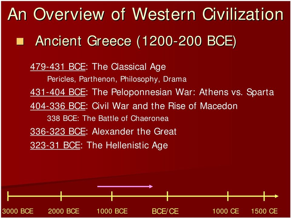 Sparta 404-336 BCE: Civil War and the Rise of Macedon 338 BCE: The Battle
