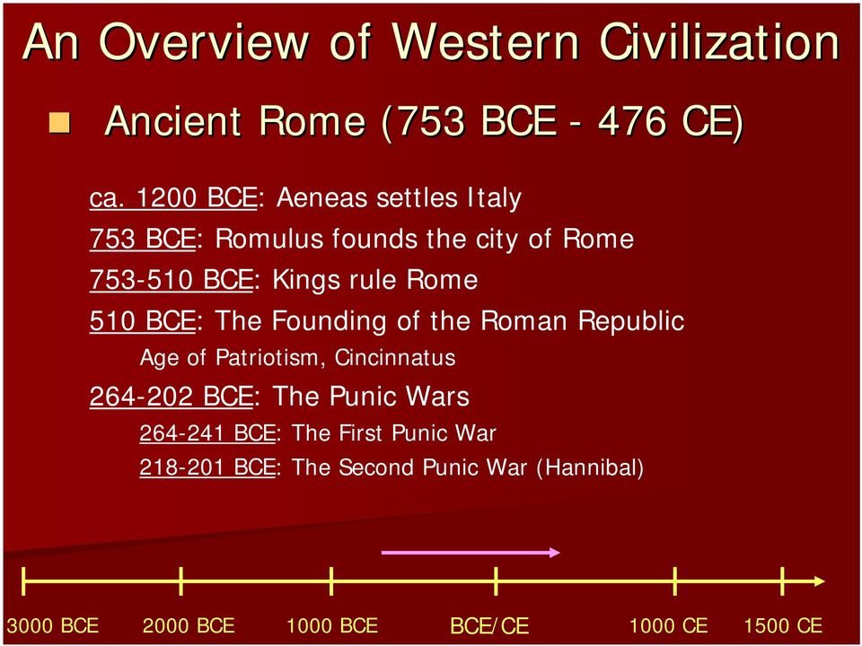 BCE: Kings rule Rome 510 BCE: The Founding of the Roman Republic Age of