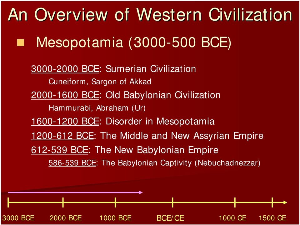 BCE: Disorder in Mesopotamia 1200-612 BCE: The Middle and New Assyrian Empire