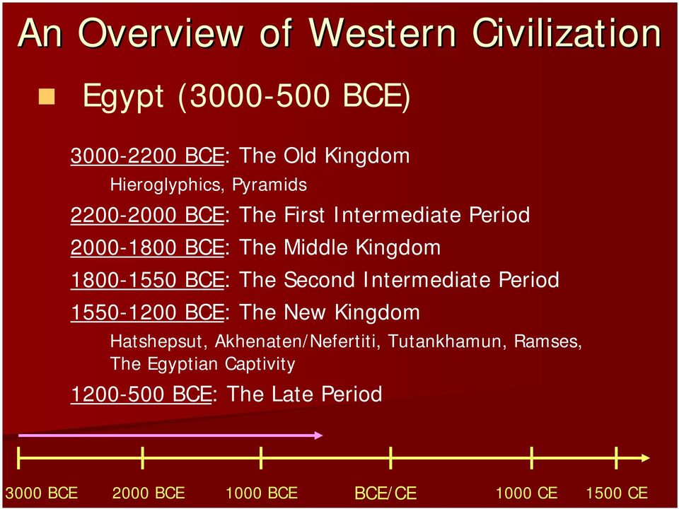 1800-1550 BCE: The Second Intermediate Period 1550-1200 BCE: The New Kingdom
