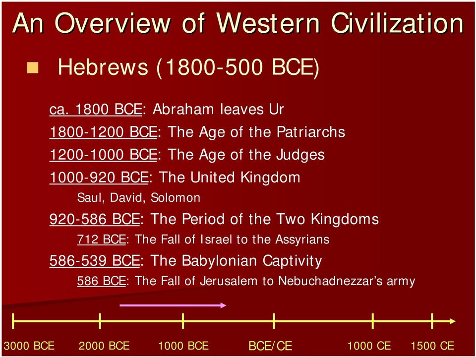 of the Judges 1000-920 BCE: The United Kingdom Saul, David, Solomon 920-586 BCE: The Period