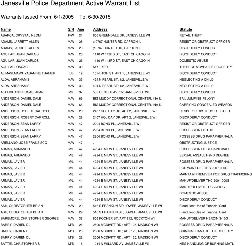 Janesville Police Department Active Warrant List - PDF