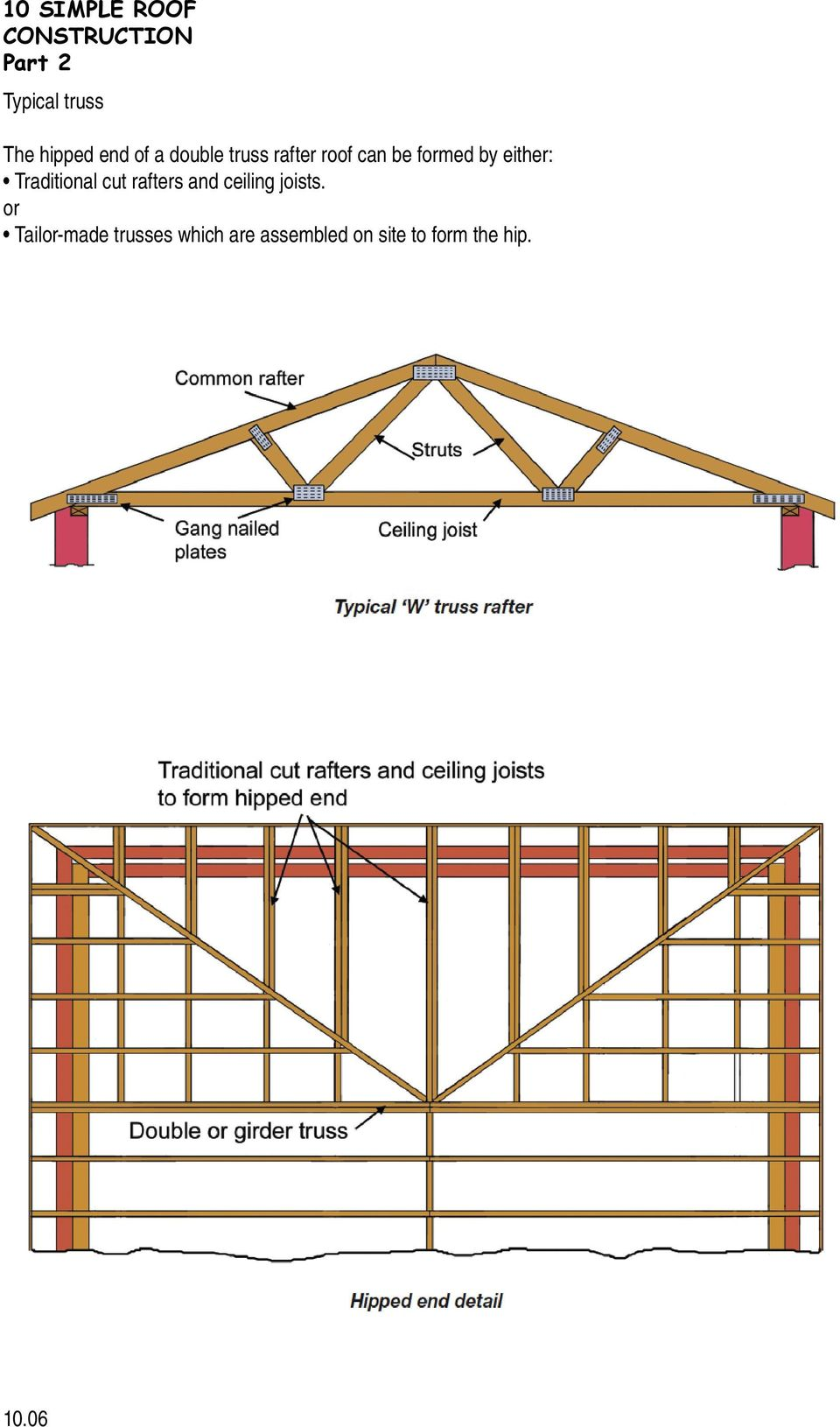 Fca Carpentry Joinery Theory 10 Simple Roof Construction Part 2 Pdf Free Download
