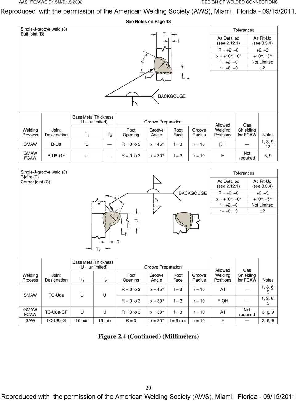 2 Design Of Welded Connections Pdf