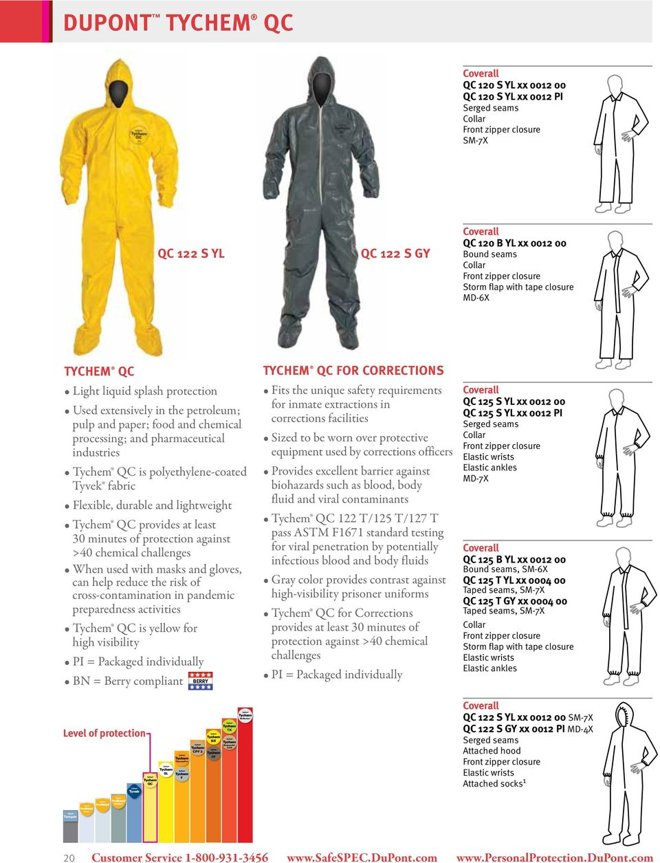 19 Awesome Dupont Tyvek Coveralls Sizing Chart