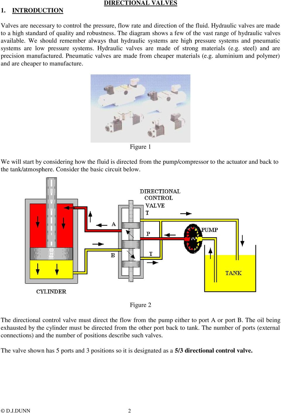 Unit 24 Applications Of Pneumatics And Hydraulics Pdf Simple Hydraulic Pump Wiring Diagram Valves Are Made Strong Materials Eg Steel Precision Manufactured