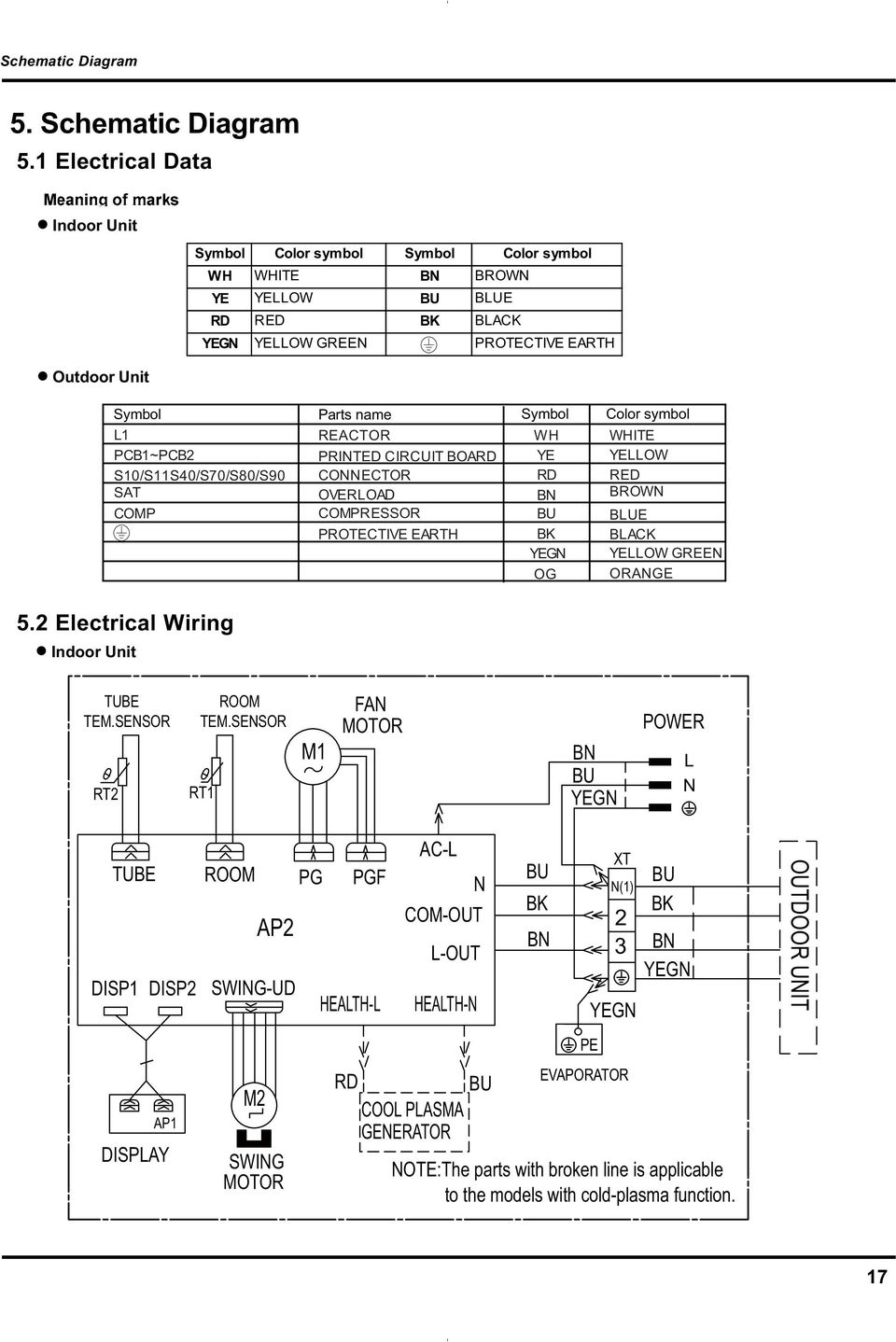Service Manual Model Gree Electric Appliancesincof Zhuhai Pdf 88 S10 Air Conditioner Compressor Wiring Diagram Color Symbol L1 Reactor Wh White Pcb1pcb2 Printed Circuit Board Ye Yellow